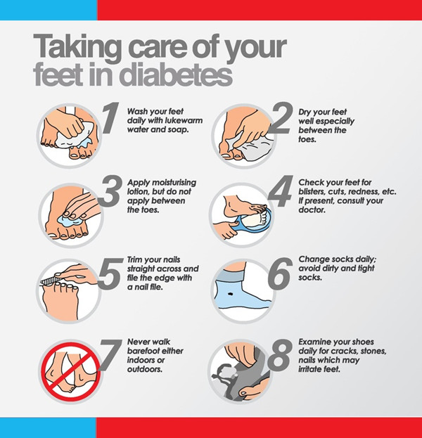 diabetic foot care with smart insole_