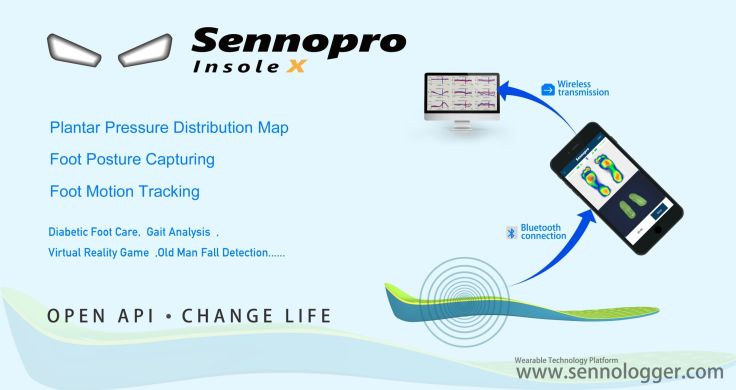 smart insole feature